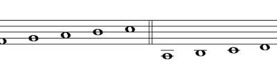 La scala minore naturale, armonica, melodica