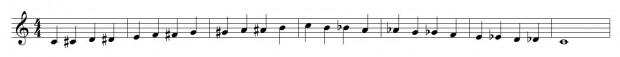 Scala Cromatica o semitonata
